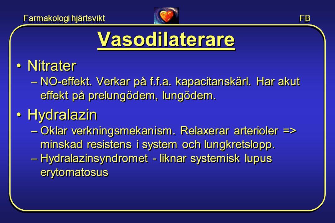 Vasodilaterare Nitrater Hydralazin