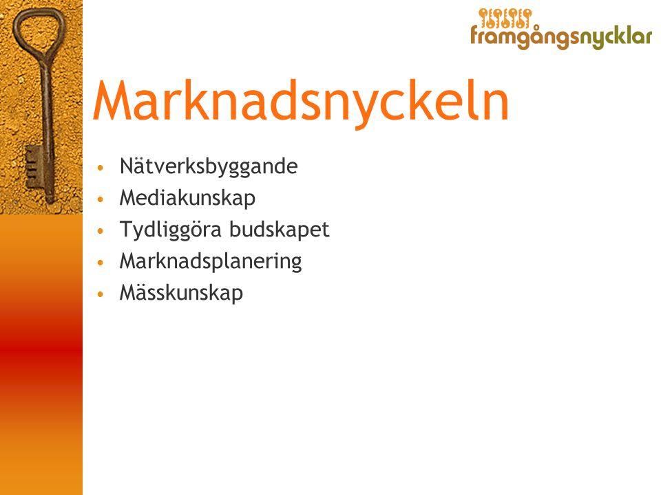Marknadsnyckeln Nätverksbyggande Mediakunskap Tydliggöra budskapet
