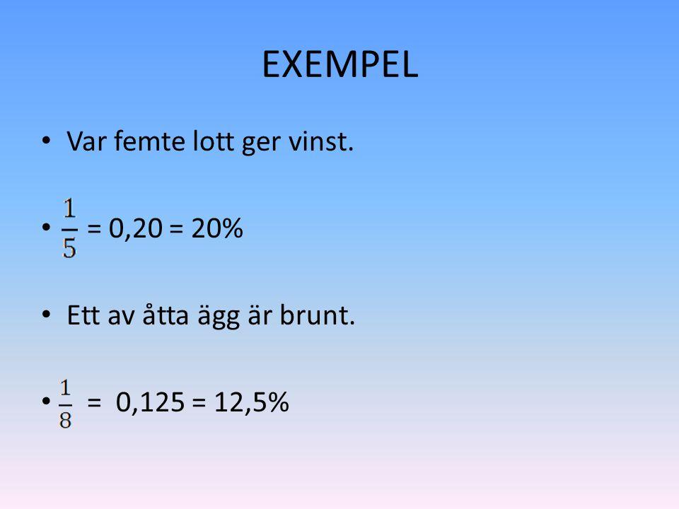 EXEMPEL Var femte lott ger vinst. = 0,20 = 20%