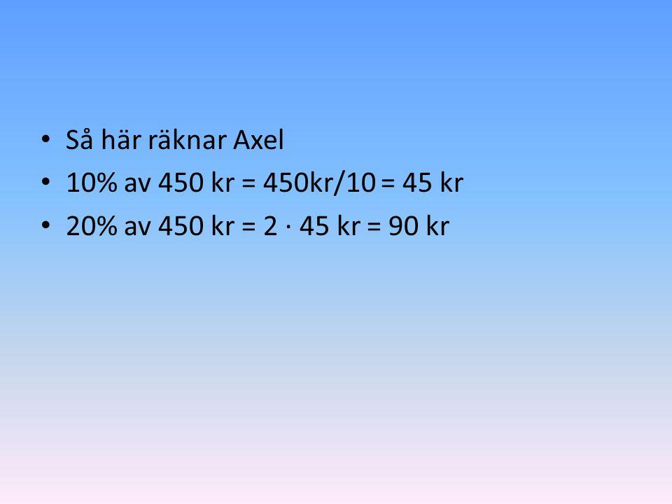 Så här räknar Axel 10% av 450 kr = 450kr/10 = 45 kr 20% av 450 kr = 2 ∙ 45 kr = 90 kr