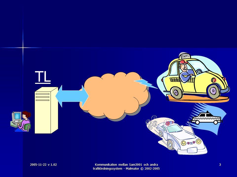 TL 2005-11-22 v 1.02.