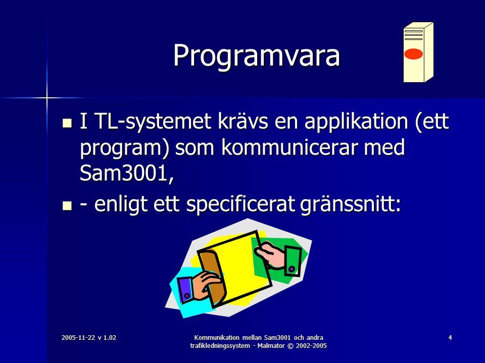 Programvara I TL-systemet krävs en applikation (ett program) som kommunicerar med Sam3001, - enligt ett specificerat gränssnitt: