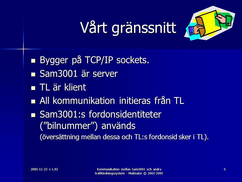 Vårt gränssnitt Bygger på TCP/IP sockets. Sam3001 är server