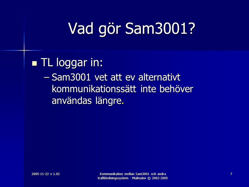 Vad gör Sam3001 TL loggar in: