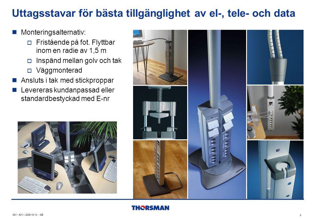 Uttagsstavar för bästa tillgänglighet av el-, tele- och data