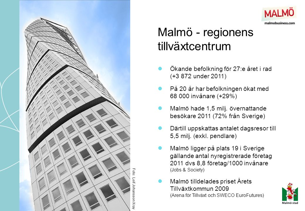 Malmö - regionens tillväxtcentrum