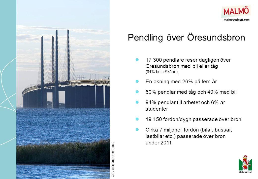 Pendling över Öresundsbron