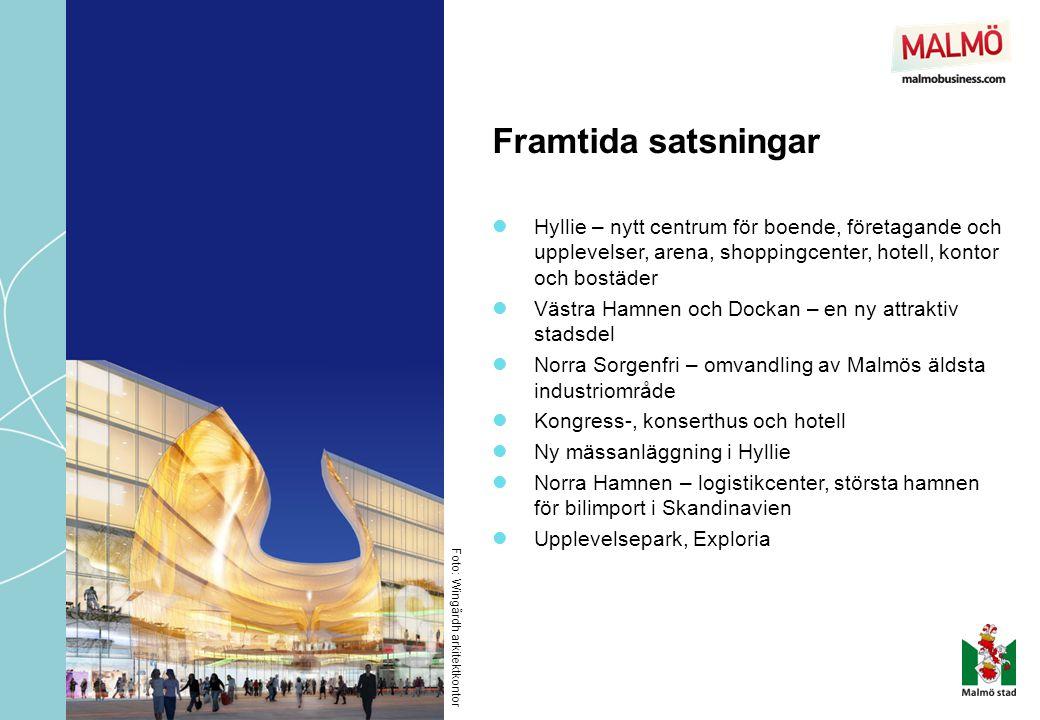 Framtida satsningar Hyllie – nytt centrum för boende, företagande och upplevelser, arena, shoppingcenter, hotell, kontor och bostäder.