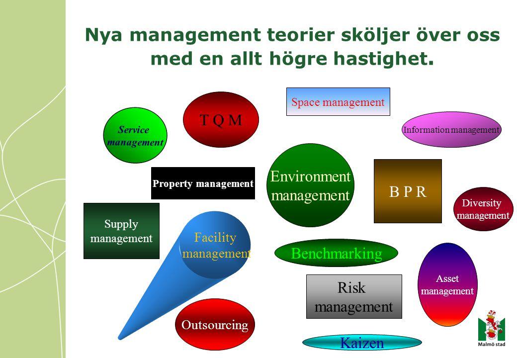 Nya management teorier sköljer över oss med en allt högre hastighet.