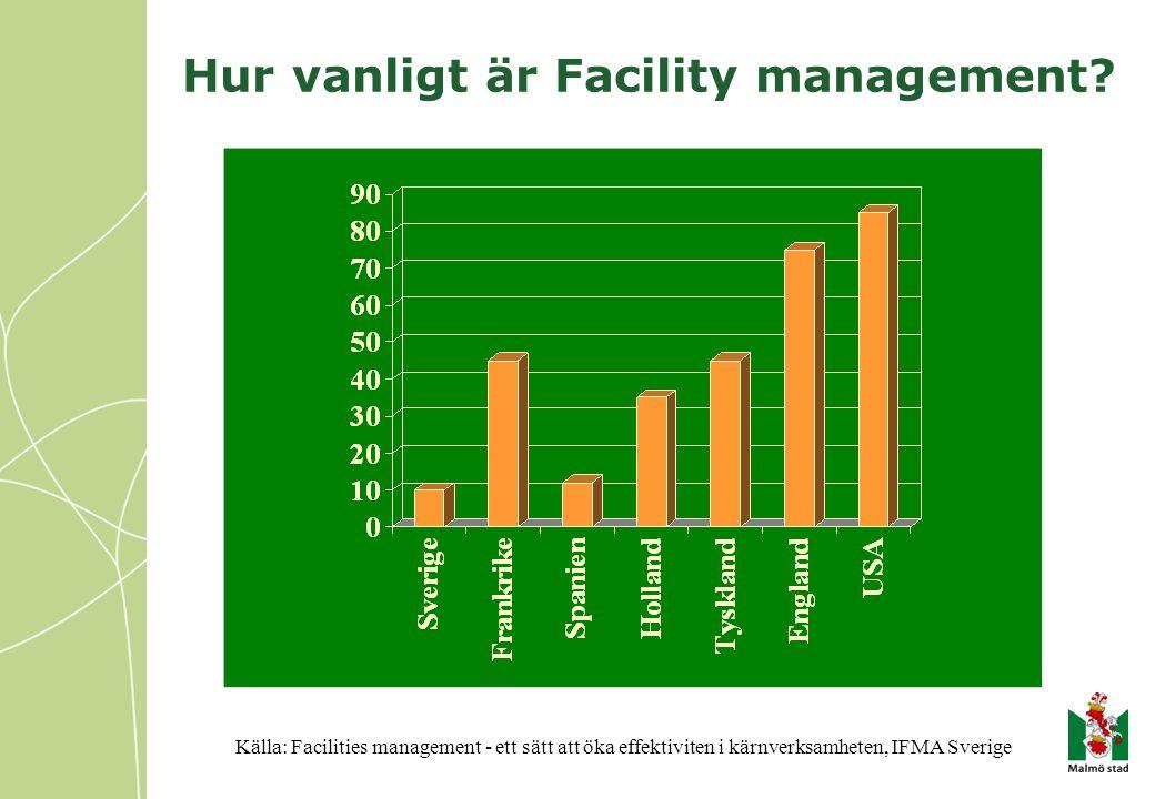 Hur vanligt är Facility management
