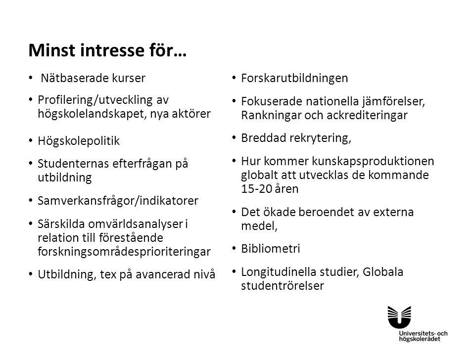 Minst intresse för… Nätbaserade kurser Forskarutbildningen