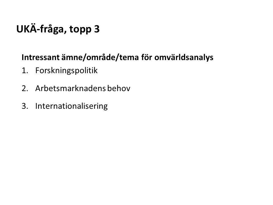UKÄ-fråga, topp 3 Intressant ämne/område/tema för omvärldsanalys