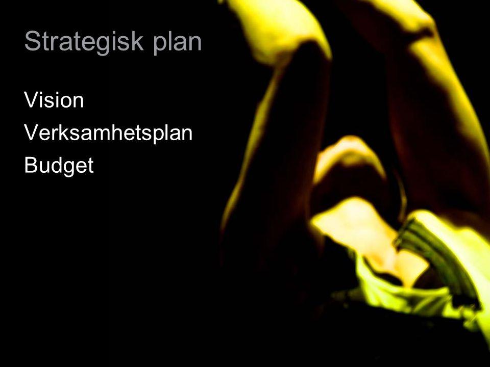 Strategisk plan Vision Verksamhetsplan Budget