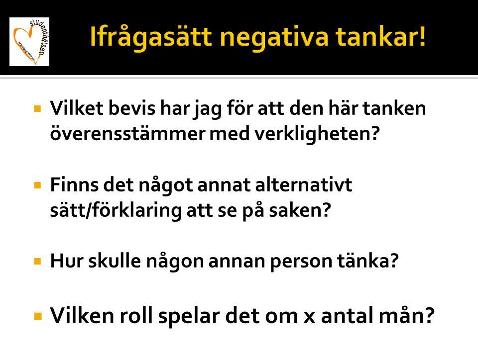 Ifrågasätt negativa tankar!