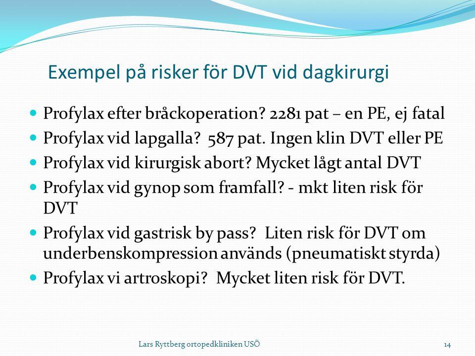 Exempel på risker för DVT vid dagkirurgi