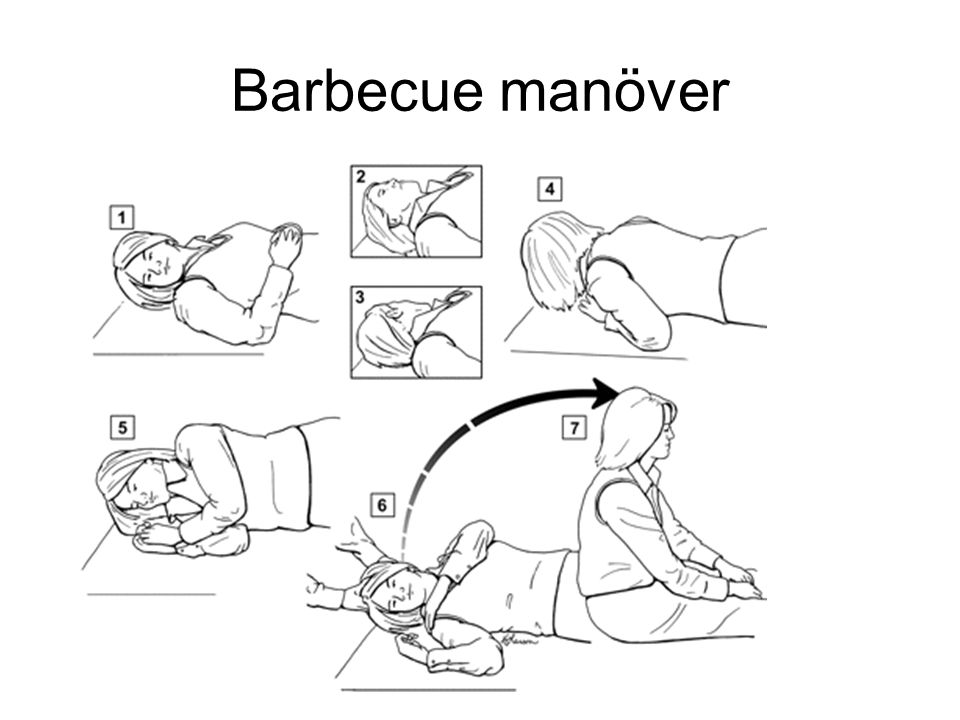 Barbecue manöver