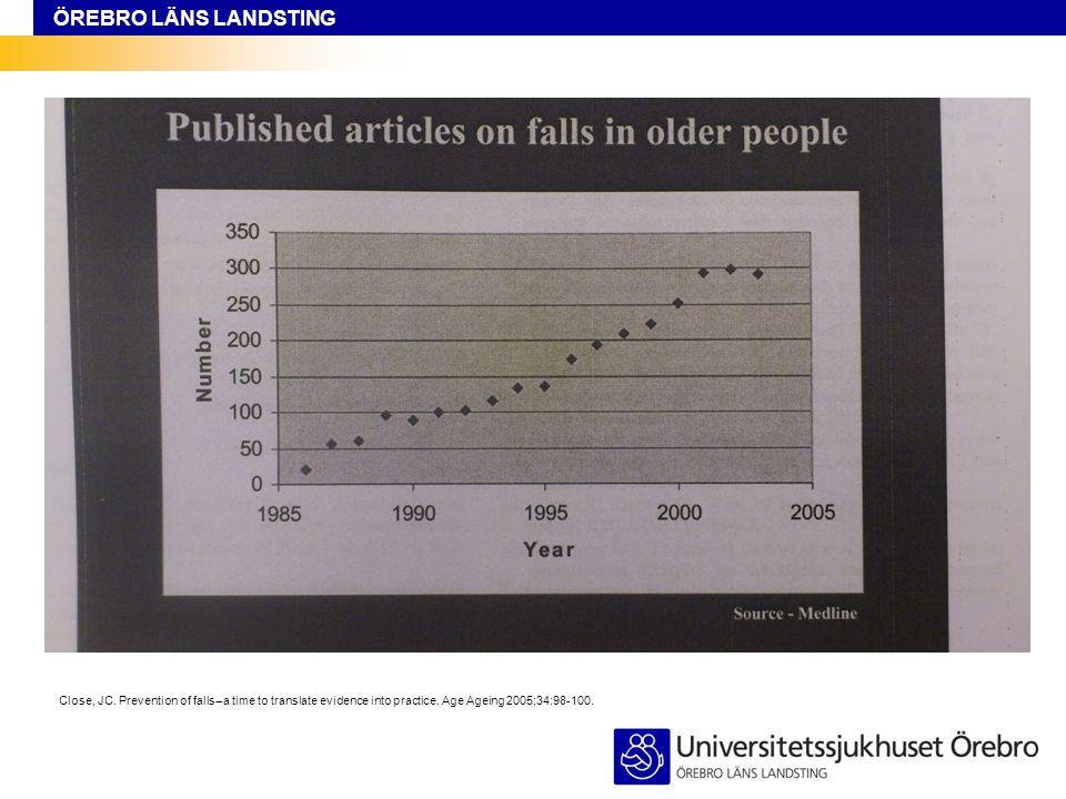 Close, JC. Prevention of falls--a time to translate evidence into practice.