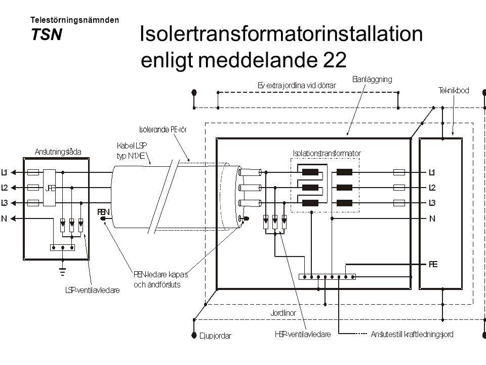 Isolertransformatorinstallation enligt meddelande 22