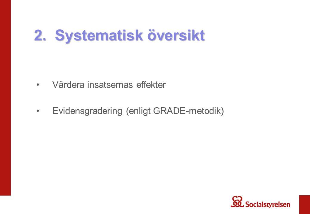 2. Systematisk översikt Värdera insatsernas effekter