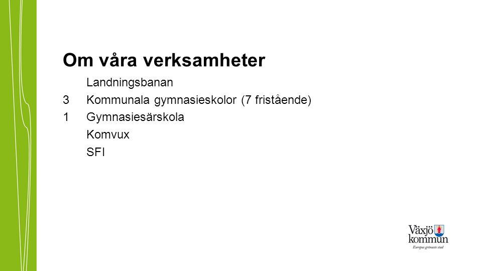 Om våra verksamheter Landningsbanan 3 Kommunala gymnasieskolor (7 fristående) 1 Gymnasiesärskola Komvux SFI