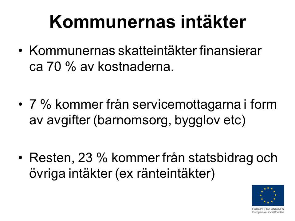 Kommunernas intäkter Kommunernas skatteintäkter finansierar ca 70 % av kostnaderna.