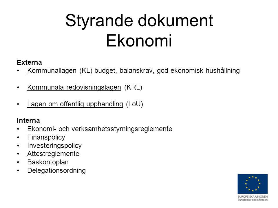 Styrande dokument Ekonomi