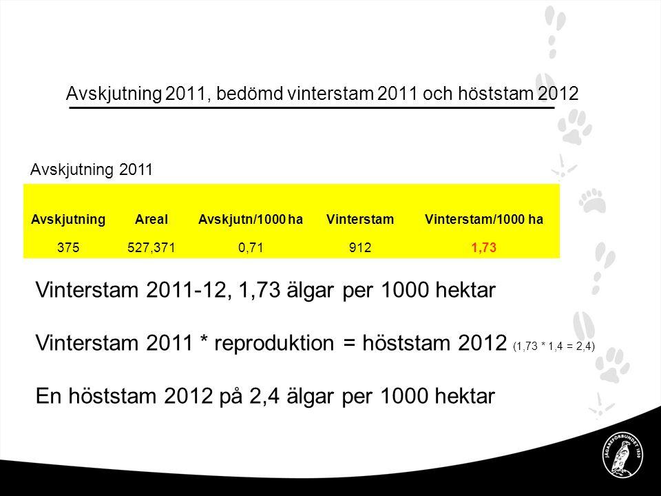 Avskjutning 2011, bedömd vinterstam 2011 och höststam 2012
