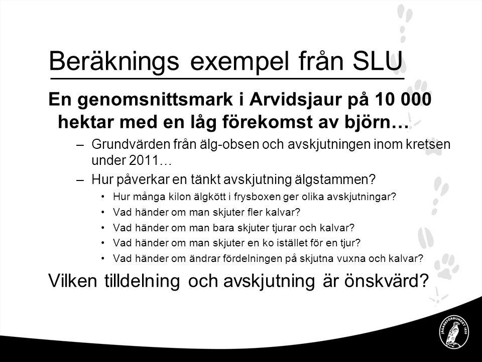 Beräknings exempel från SLU