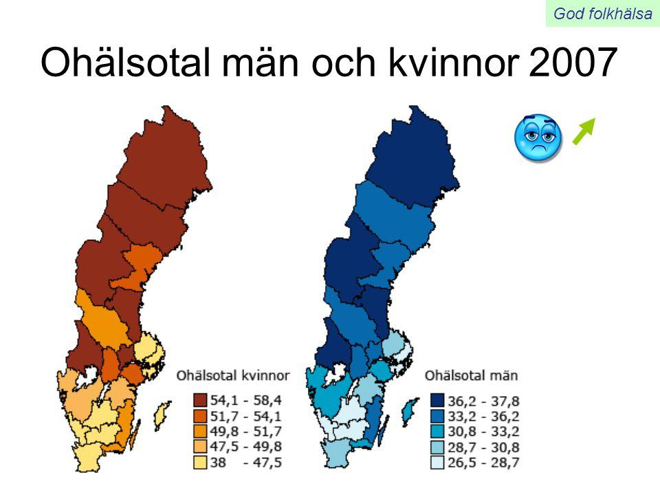 Ohälsotal män och kvinnor 2007