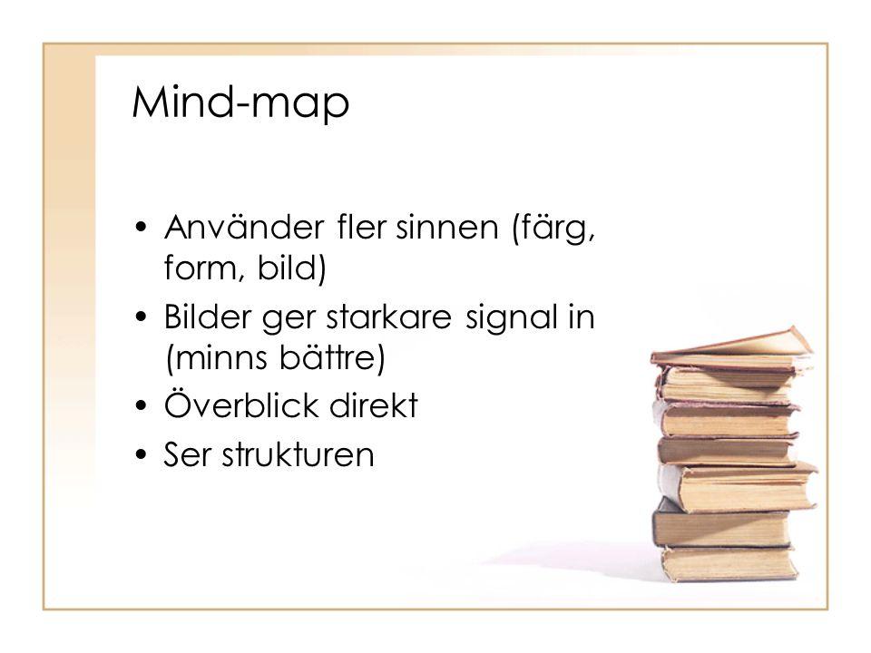 Mind-map Använder fler sinnen (färg, form, bild)