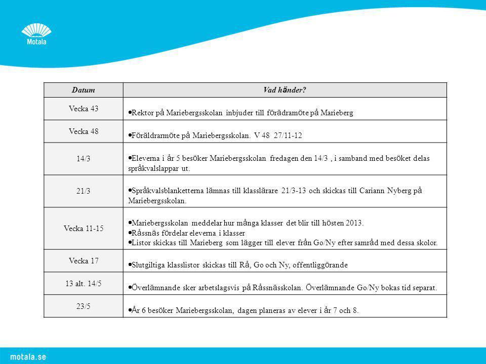 Datum Vad händer Vecka 43. Rektor på Mariebergsskolan inbjuder till förädramöte på Marieberg. Vecka 48.