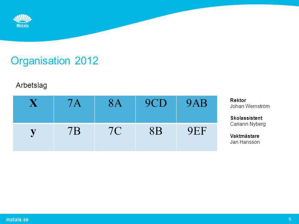 X 7A 8A 9CD 9AB y 7B 7C 8B 9EF Organisation 2012 Arbetslag Rektor