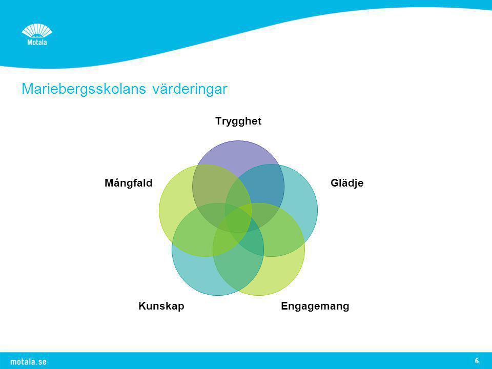 Mariebergsskolans värderingar