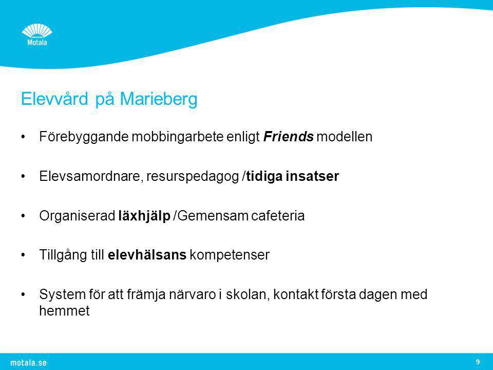 Elevvård på Marieberg Förebyggande mobbingarbete enligt Friends modellen. Elevsamordnare, resurspedagog /tidiga insatser.