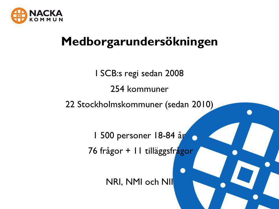 Medborgarundersökningen I SCB:s regi sedan 2008 254 kommuner 22 Stockholmskommuner (sedan 2010) 1 500 personer 18-84 år 76 frågor + 11 tilläggsfrågor NRI, NMI och NII