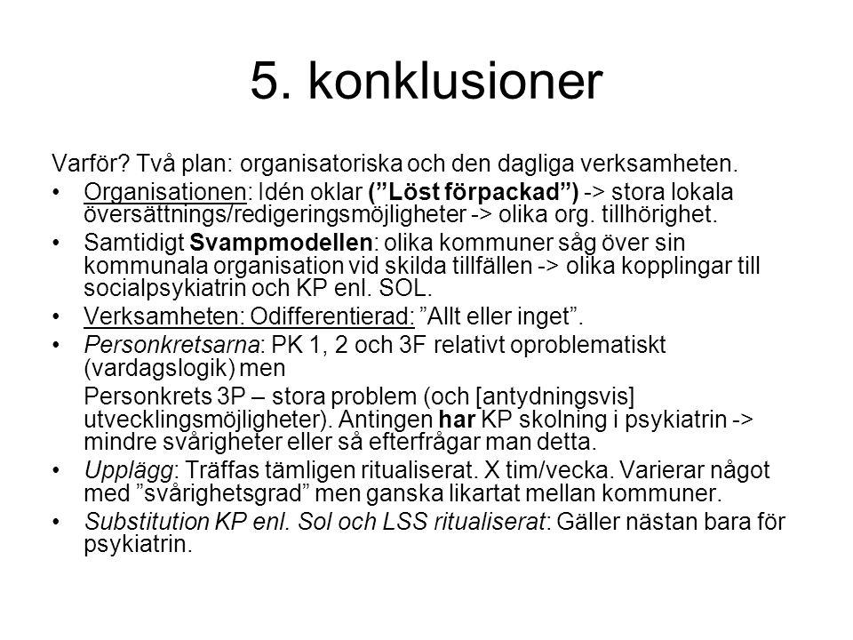 5. konklusioner Varför Två plan: organisatoriska och den dagliga verksamheten.