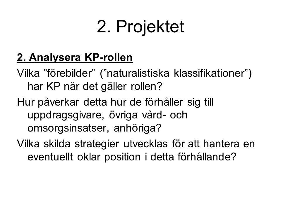 2. Projektet 2. Analysera KP-rollen