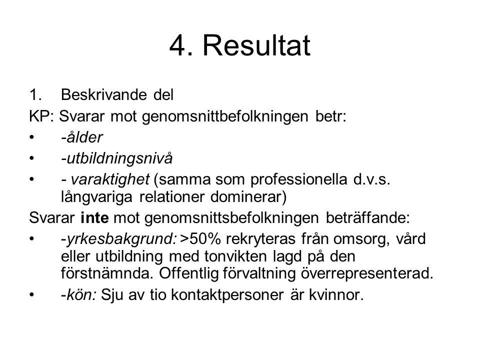 4. Resultat Beskrivande del