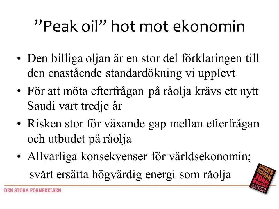 Peak oil hot mot ekonomin