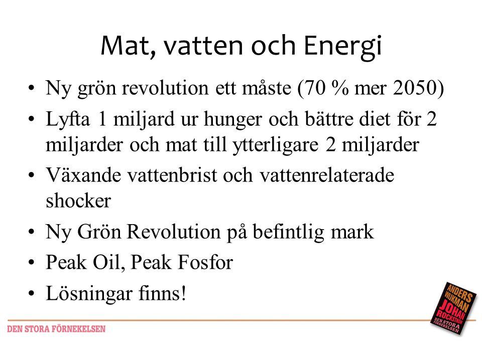 Mat, vatten och Energi Ny grön revolution ett måste (70 % mer 2050)