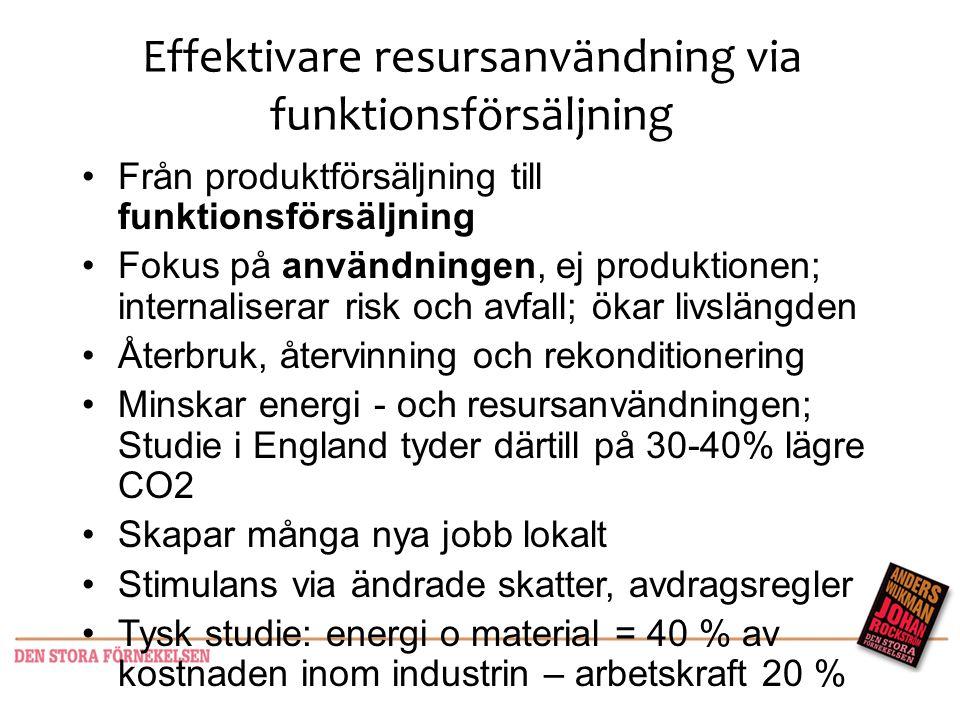 Effektivare resursanvändning via funktionsförsäljning