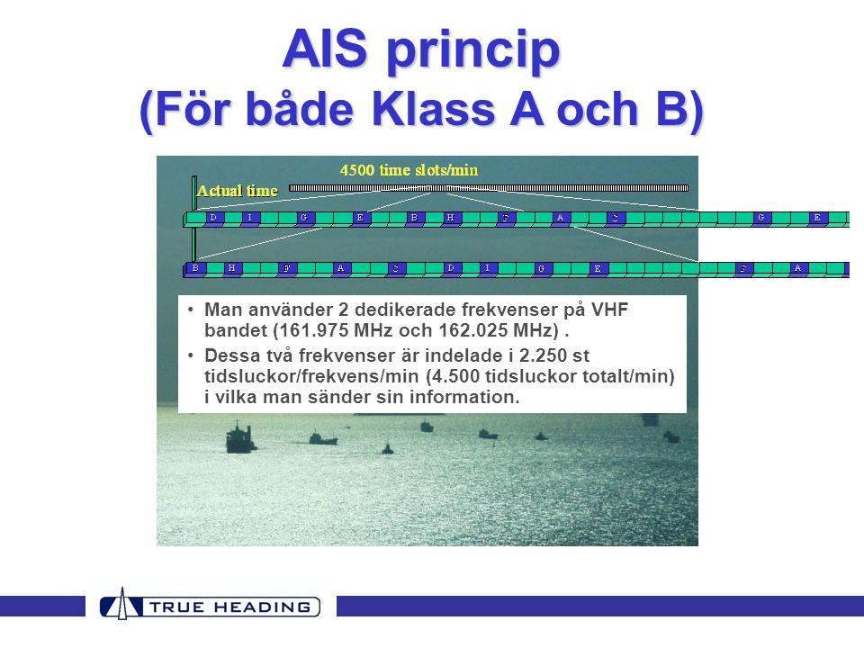AIS princip (För både Klass A och B)
