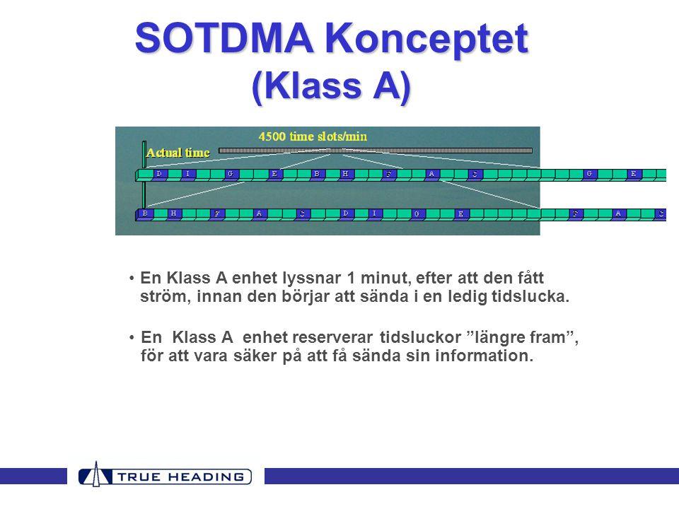 SOTDMA Konceptet (Klass A)
