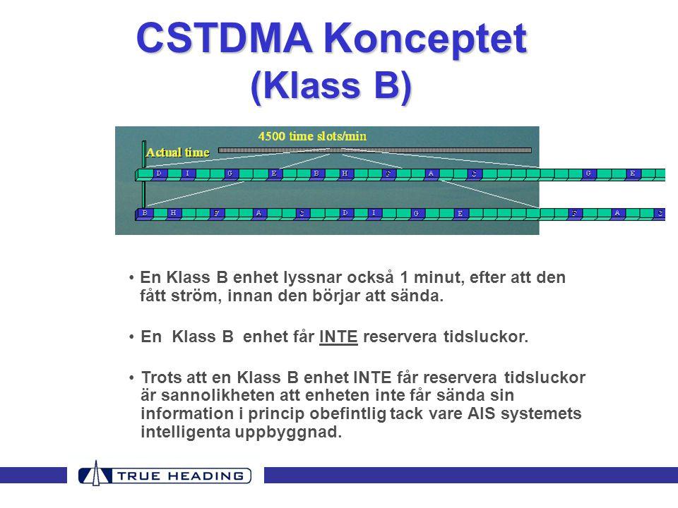 CSTDMA Konceptet (Klass B)