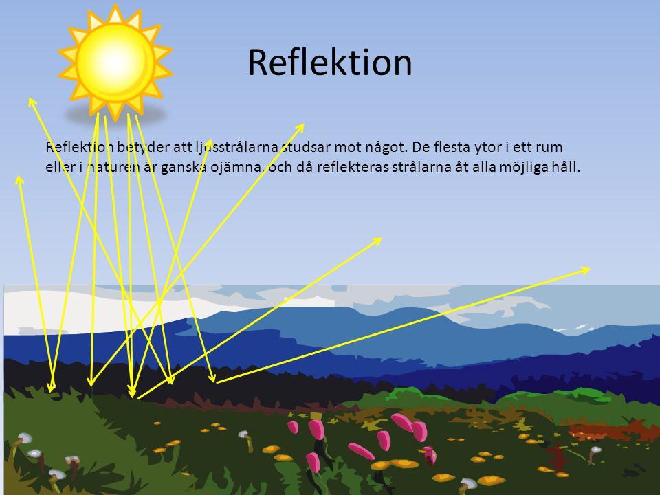 Reflektion Reflektion betyder att ljusstrålarna studsar mot något. De flesta ytor i ett rum.