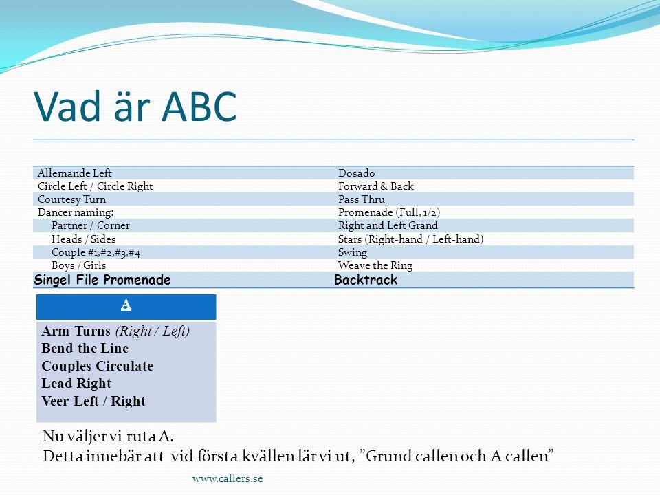 Vad är ABC Nu väljer vi ruta A.