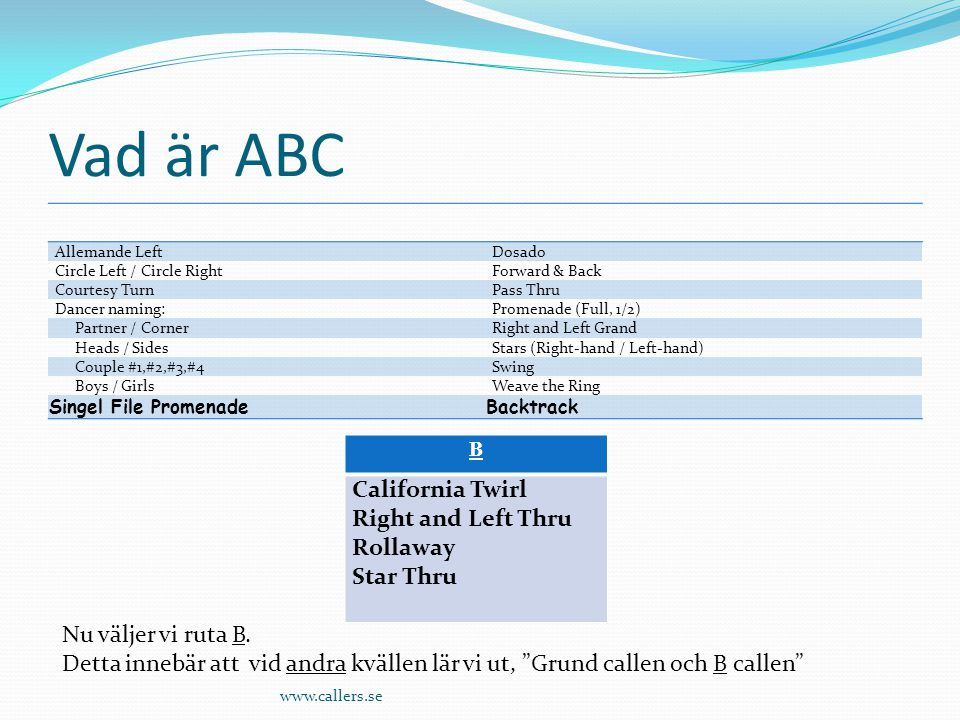 Vad är ABC California Twirl Right and Left Thru Rollaway Star Thru