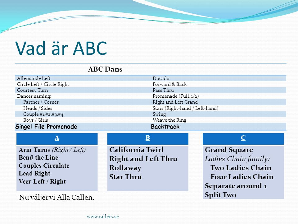 Vad är ABC ABC Dans California Twirl Right and Left Thru Rollaway