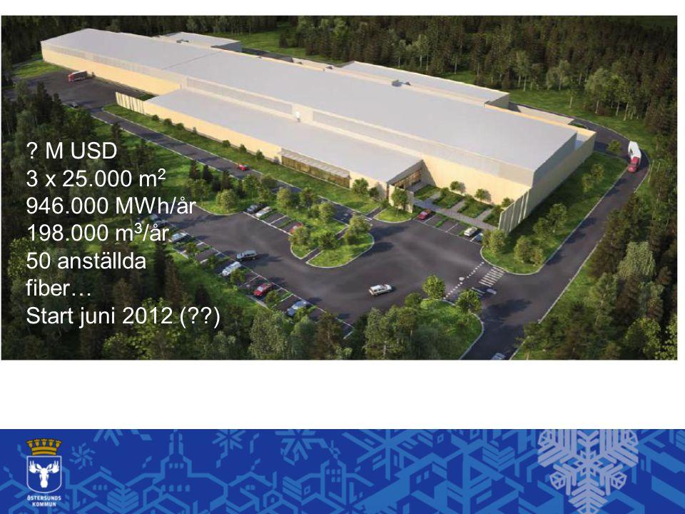 M USD 3 x 25.000 m2 946.000 MWh/år 198.000 m3/år 50 anställda fiber… Start juni 2012 ( )