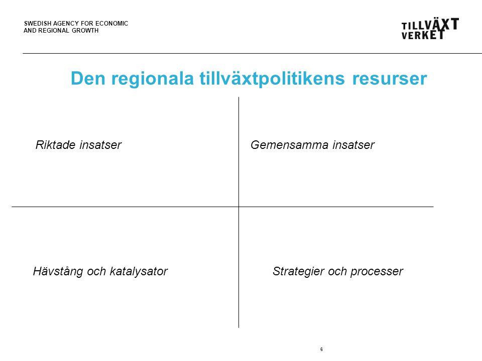 Den regionala tillväxtpolitikens resurser